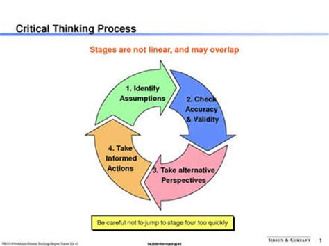 Invitation to critical thinking: Barry, Vincent E: Free