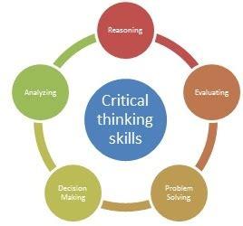 Invitation To Critical Thinking - Indigo Chapters